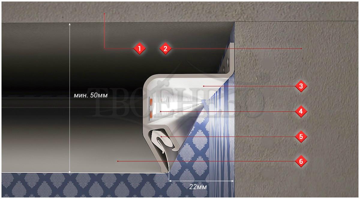 Схема парящего потолка