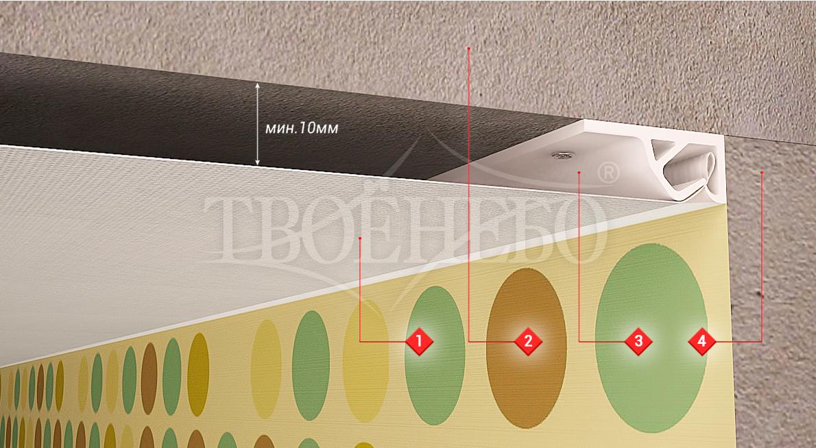 Сколько сантиметров занимают натяжные потолки